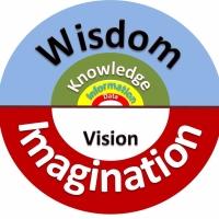 Wisdom: A Far-Fetched Reality
