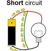 The Short Circuit